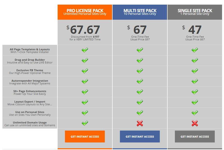 wp profit builder packages