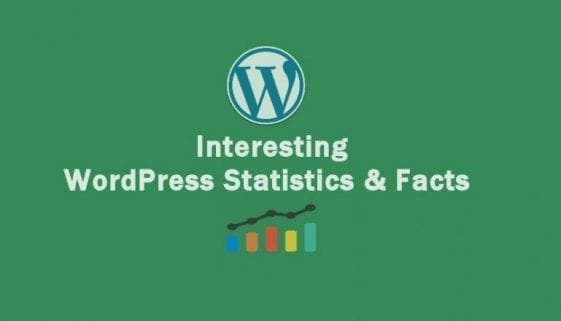 wordpress statistics and facts