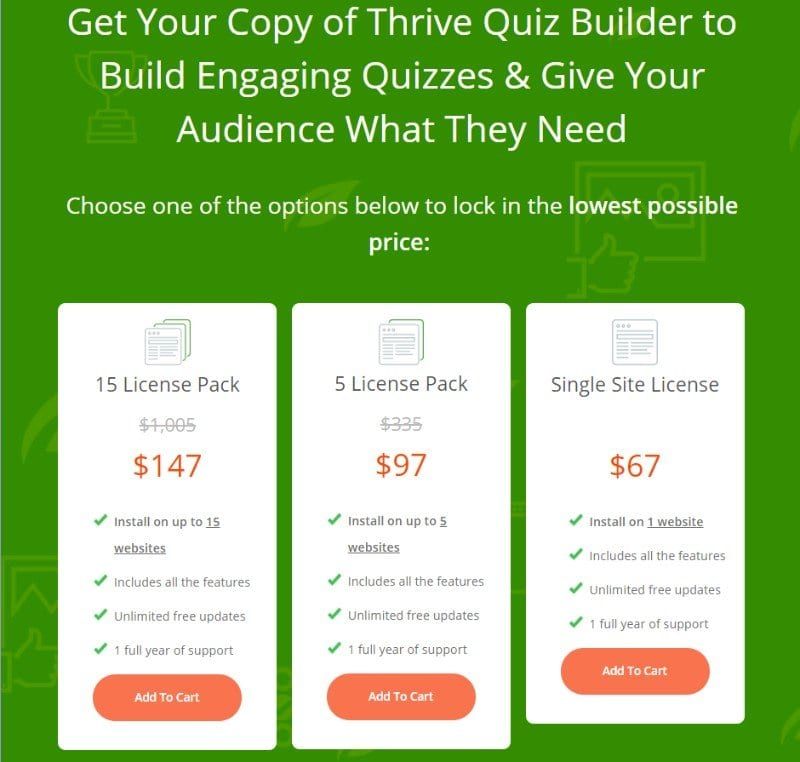 Thrive Quiz Builder Pricing