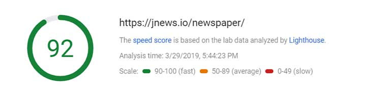 JNews Speed Test