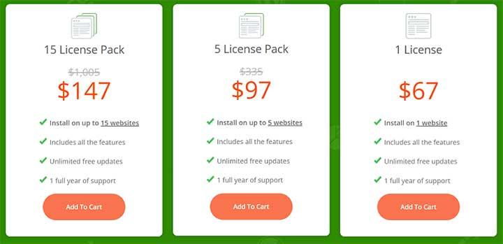 Thrive Headline Optimizer Plugin Pricing