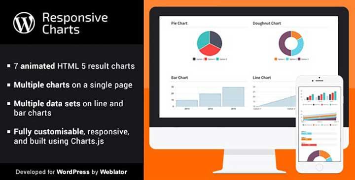 WordPress chart and graph plugins