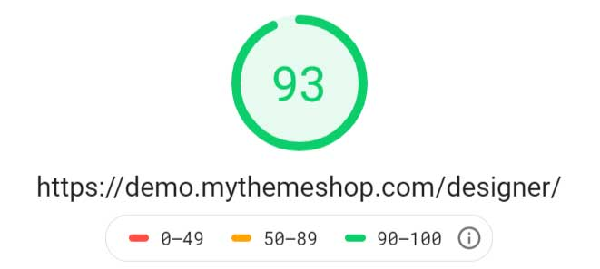 Speed Test MyThemeShop