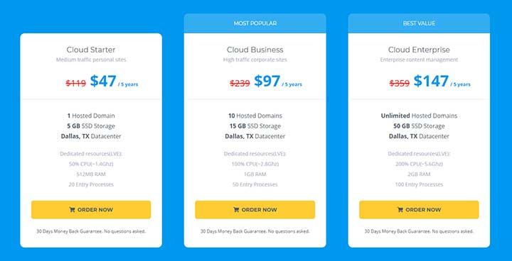 5Cloud-Pricing
